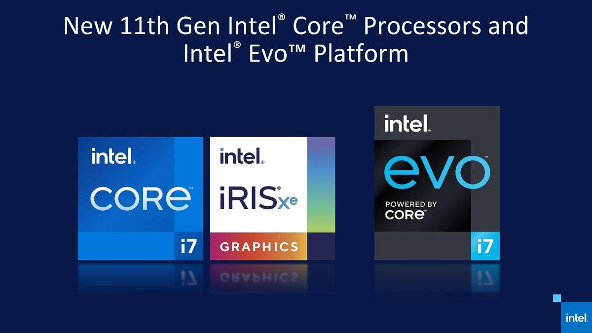 11th Gen Intel Core CPU